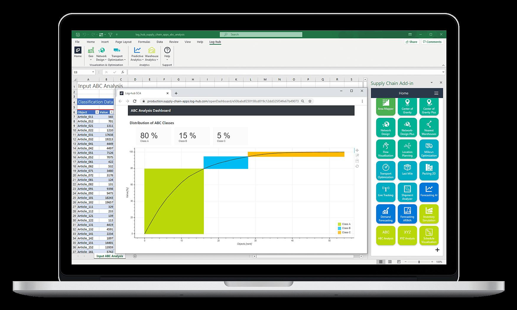 Log-hub Supply Chain Apps, ABC Analysis