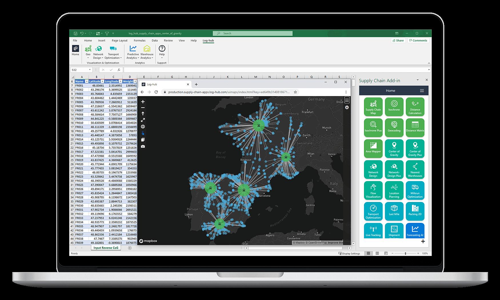 Log-hub Supply Chain Apps, Center of Gravity