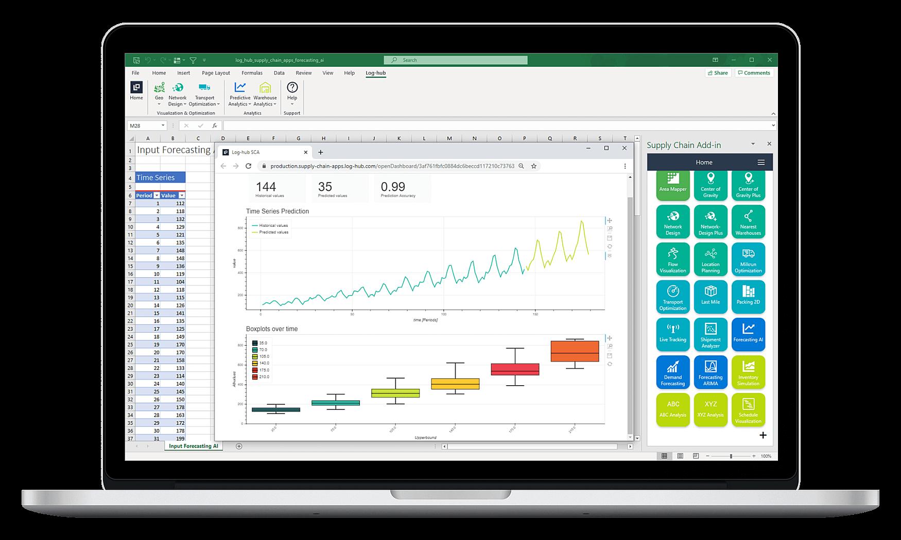 Log-hub Supply Chain Apps, Forecasting AI