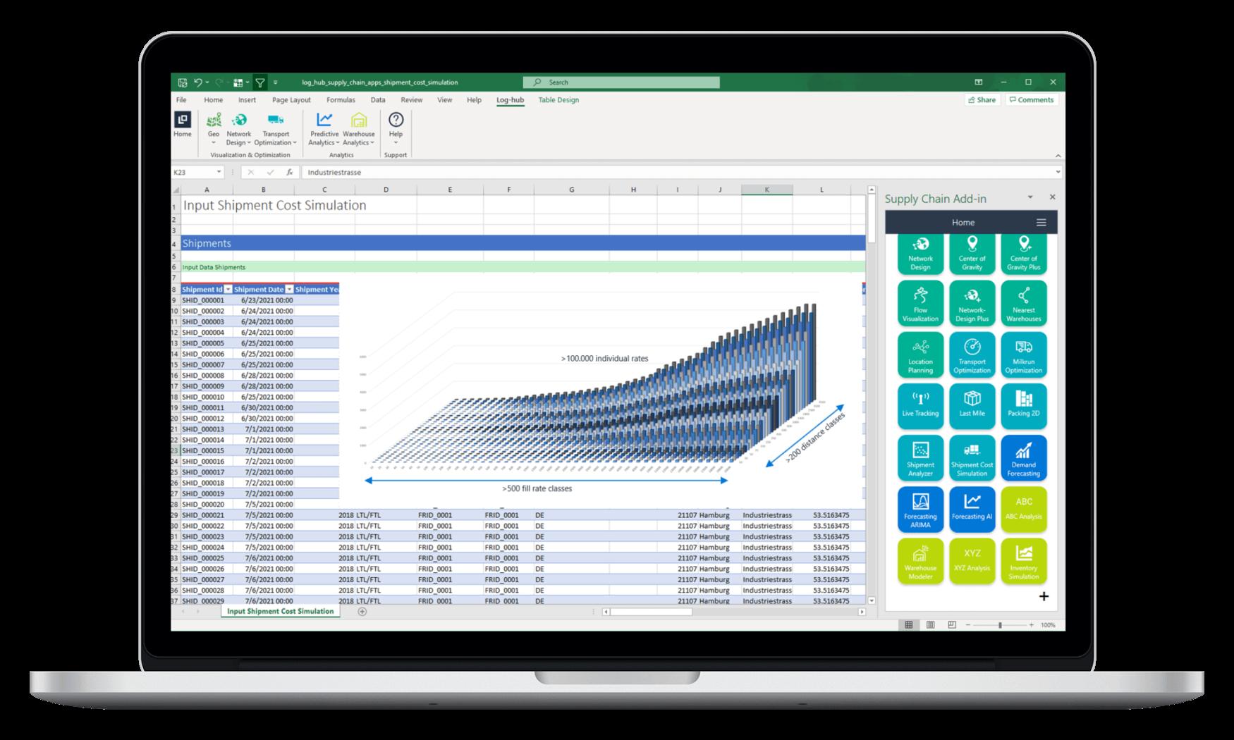 Log-hub Supply Chain Apps, Shipment Cost Simulation
